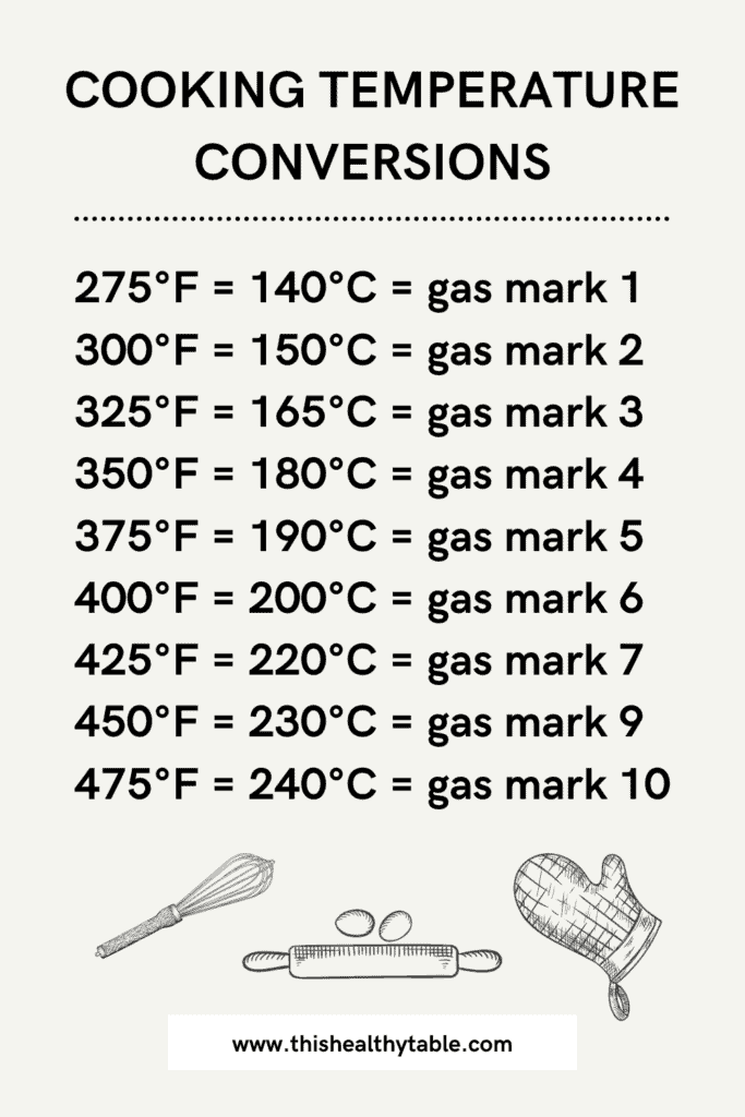 A chart with temperature conversions.